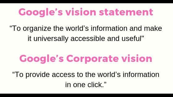 Google Vision statement
